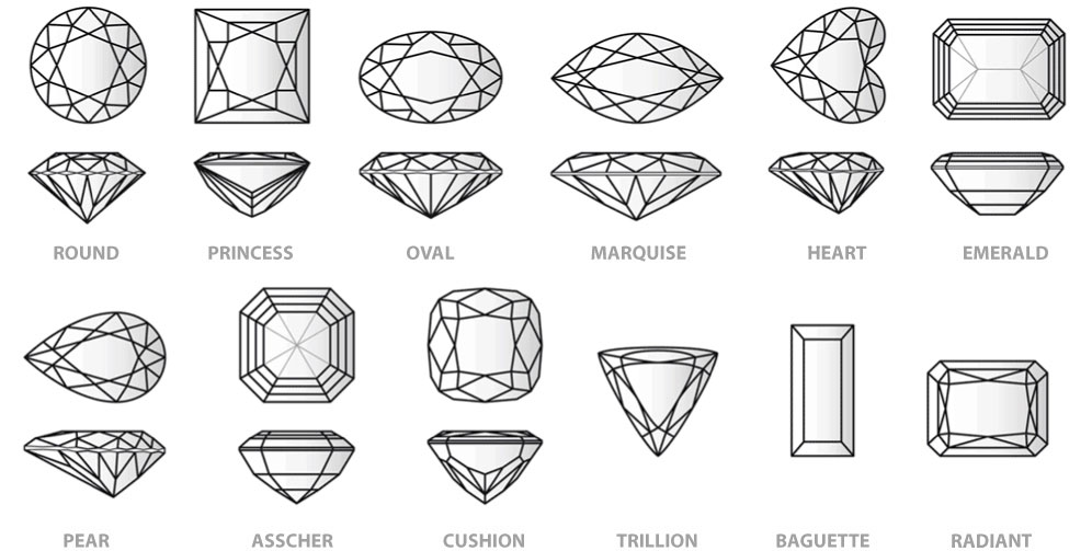 Diamond Shape Education